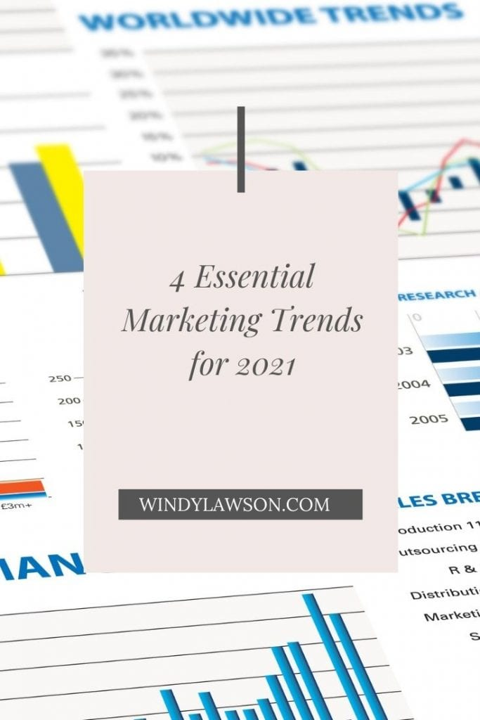 Marketing Trends for 2021 Windy Lawson