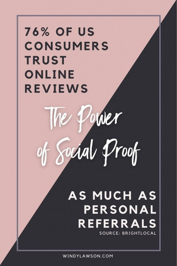 The power of social proof. 76% of US consumers trust online reviews as much as personal referrals.