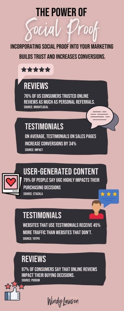 The Power of Social Proof Infographic